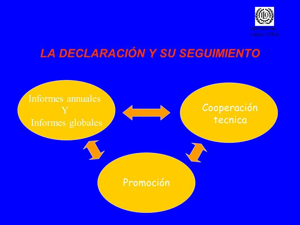 LA DECLARACIÓN Y SU SEGUIMIENTO