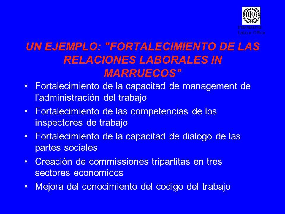 UN EJEMPLO: FORTALECIMIENTO DE LAS RELACIONES LABORALES IN MARRUECOS