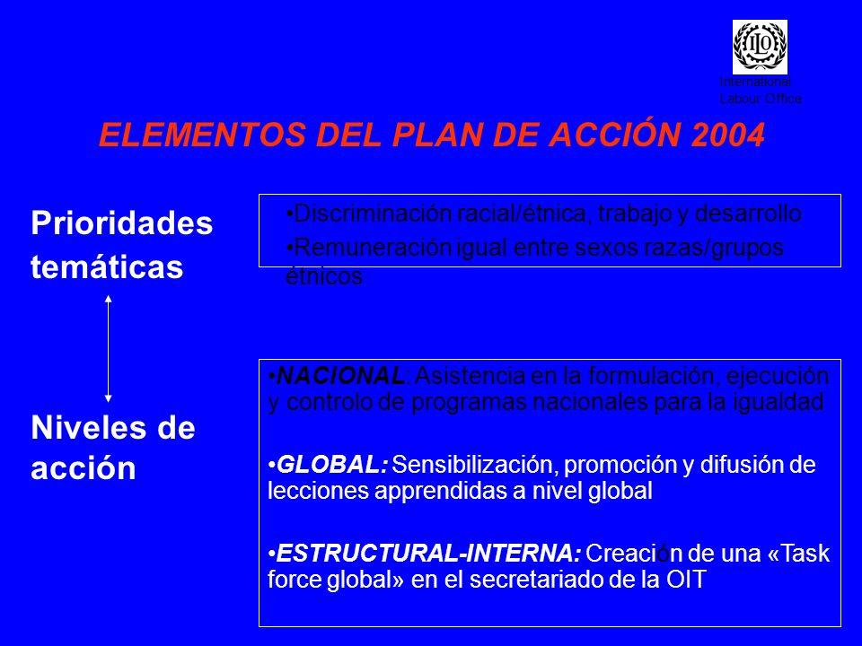 ELEMENTOS DEL PLAN DE ACCIÓN 2004