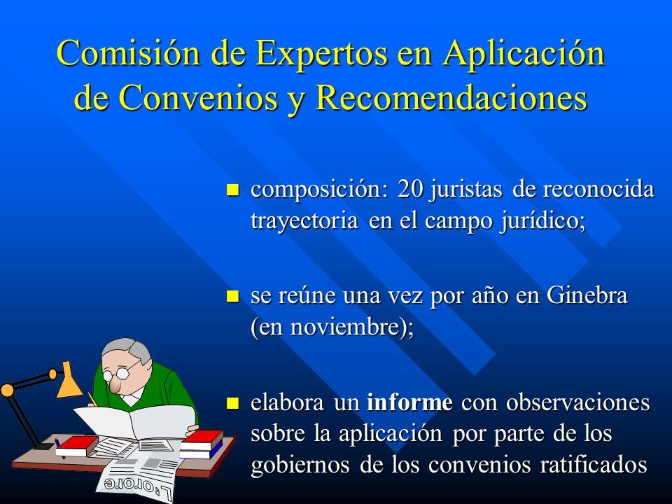 Comisión de Expertos en Aplicación de Convenios y Recomendaciones