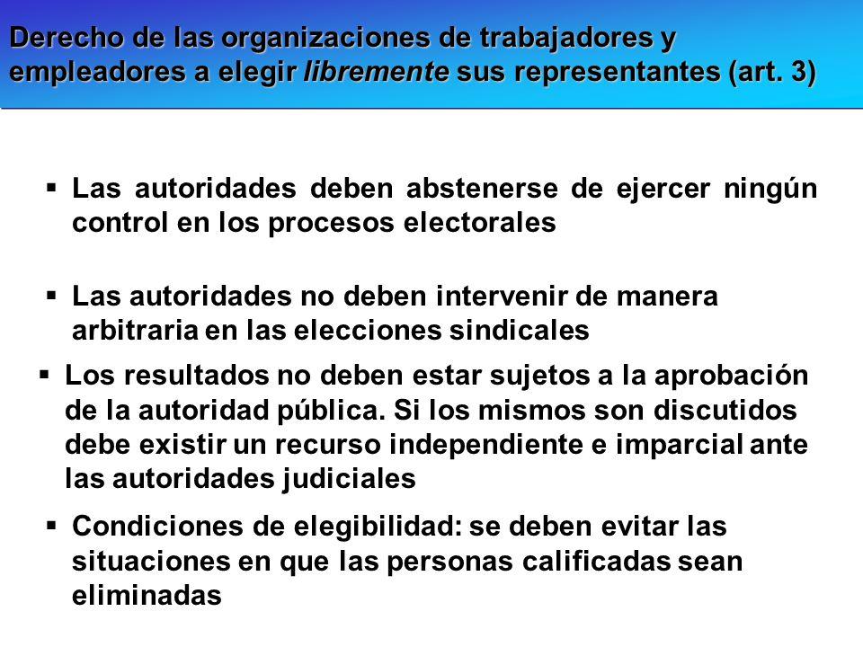 Derecho de las organizaciones de trabajadores y empleadores a elegir libremente sus representantes (art. 3)