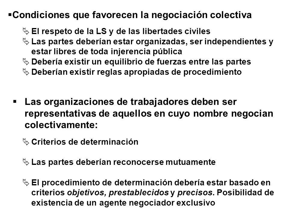 Condiciones que favorecen la negociación colectiva