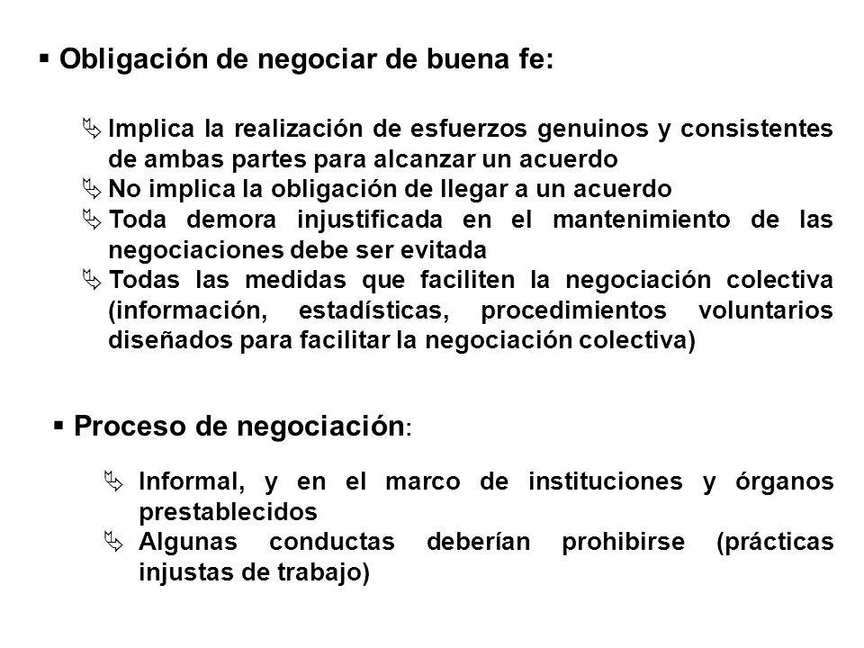 Obligación de negociar de buena fe: