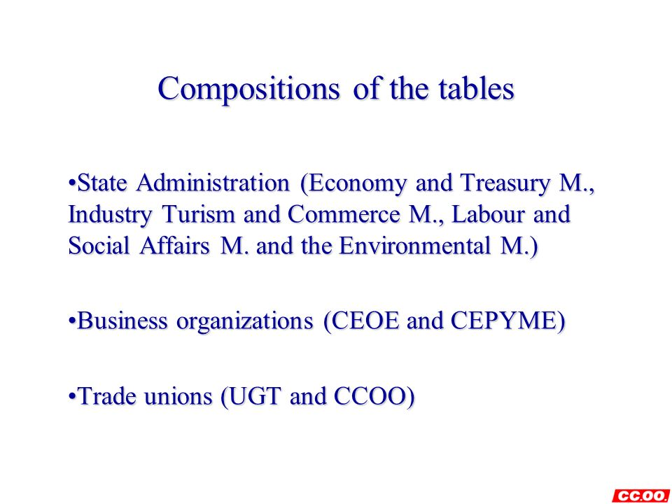 Compositions of the tables