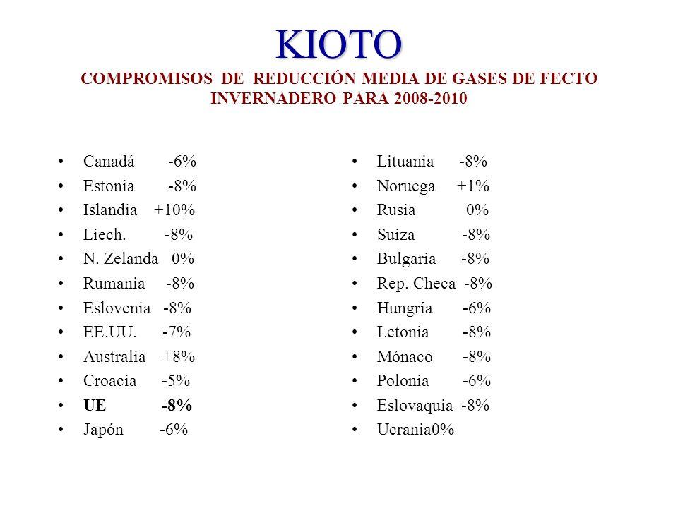 KIOTO COMPROMISOS DE REDUCCIÓN MEDIA DE GASES DE FECTO INVERNADERO PARA 2008-2010
