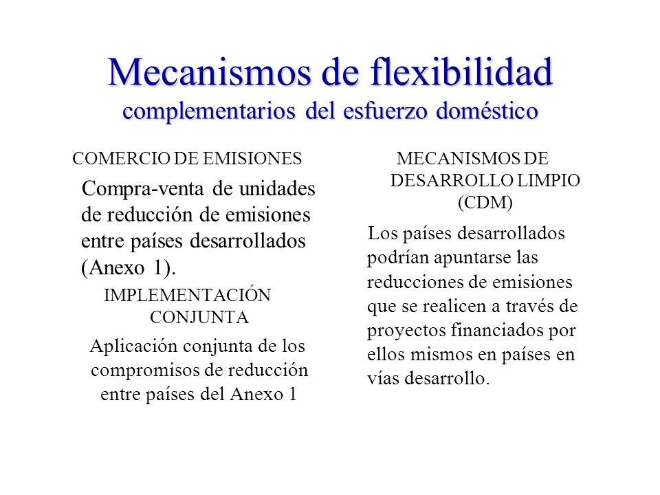 Mecanismos de flexibilidad complementarios del esfuerzo doméstico