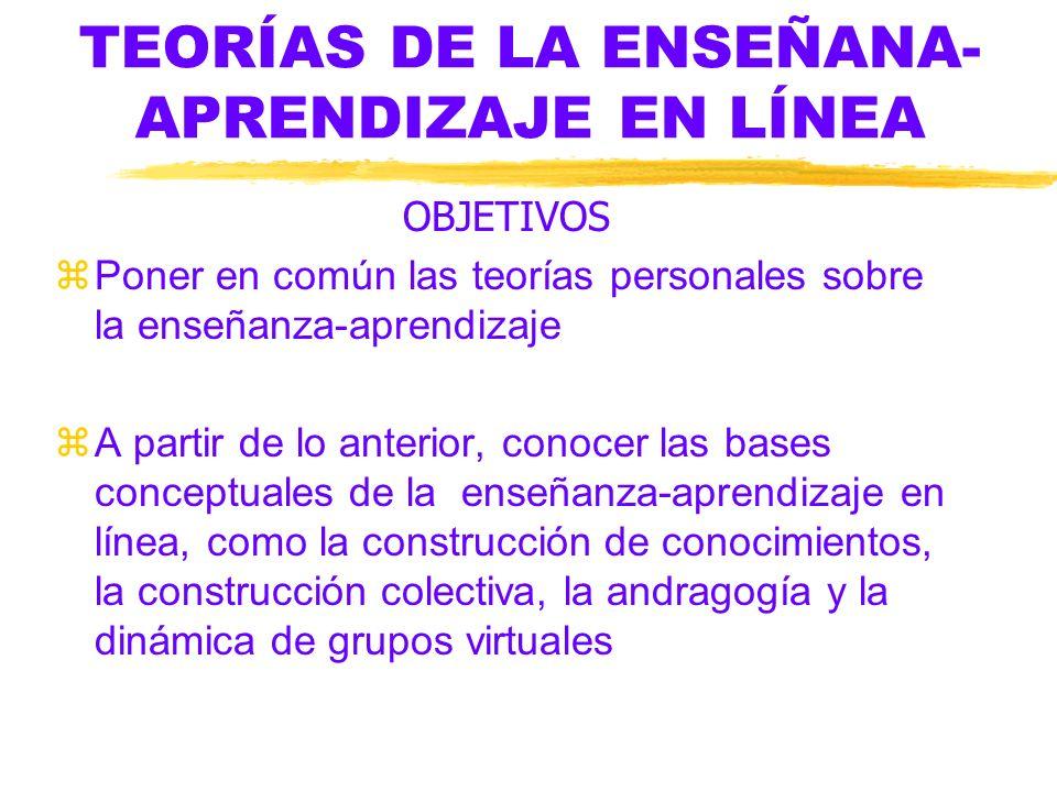 TEORÍAS DE LA ENSEÑANA-APRENDIZAJE EN LÍNEA
