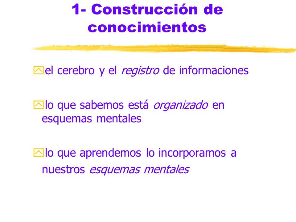1- Construcción de conocimientos