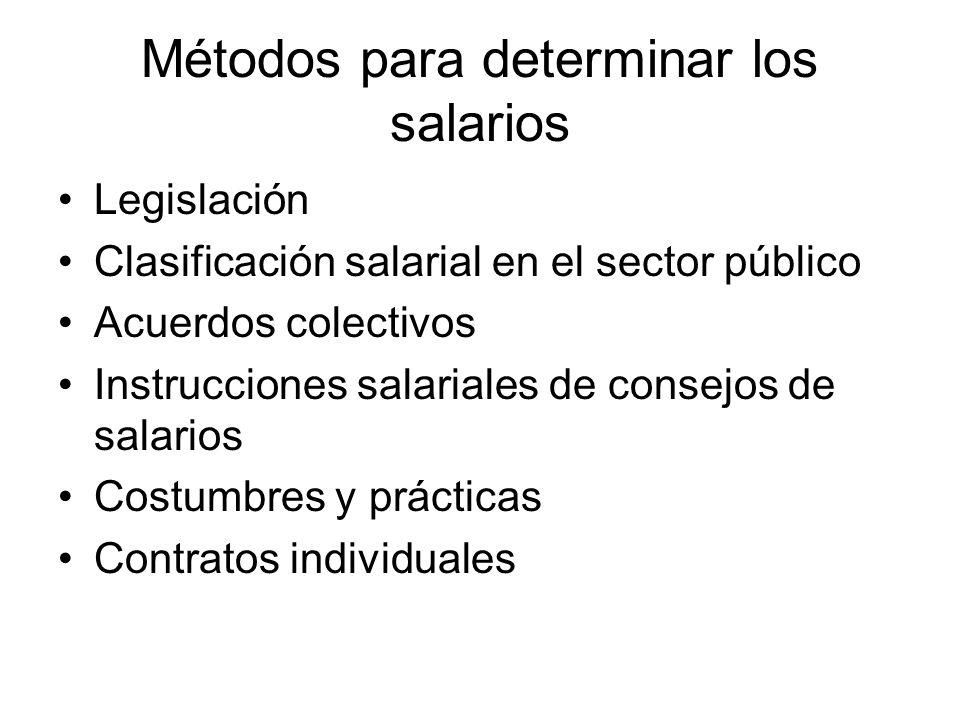 Métodos para determinar los salarios