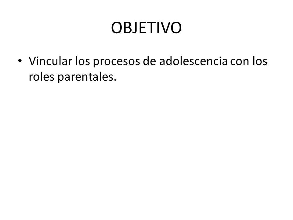 OBJETIVO Vincular los procesos de adolescencia con los roles parentales.