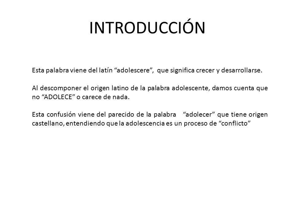 INTRODUCCIÓN Esta palabra viene del latín adolescere , que significa crecer y desarrollarse.