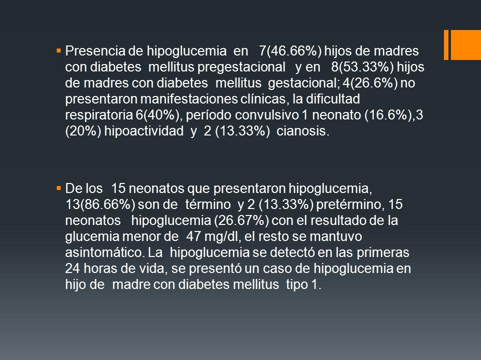 Presencia de hipoglucemia en 7(46