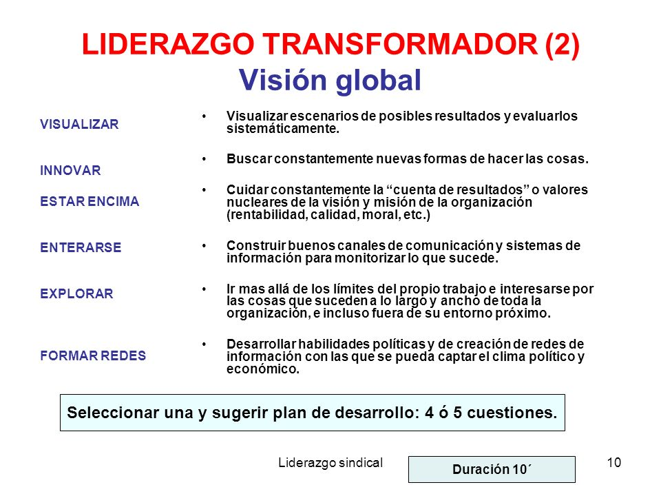 LIDERAZGO TRANSFORMADOR (2) Visión global