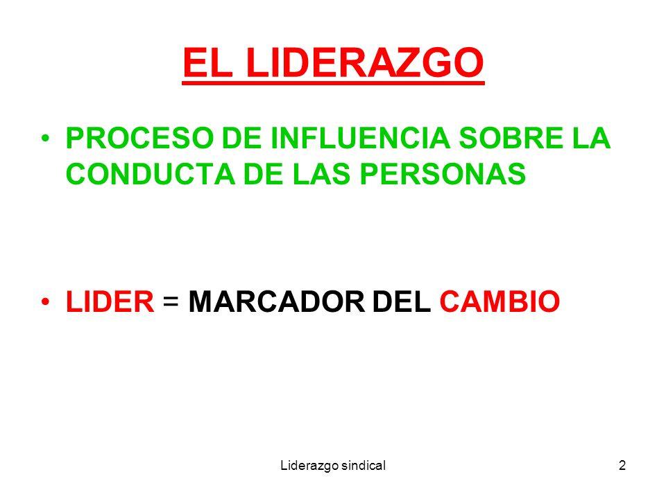 EL LIDERAZGO PROCESO DE INFLUENCIA SOBRE LA CONDUCTA DE LAS PERSONAS