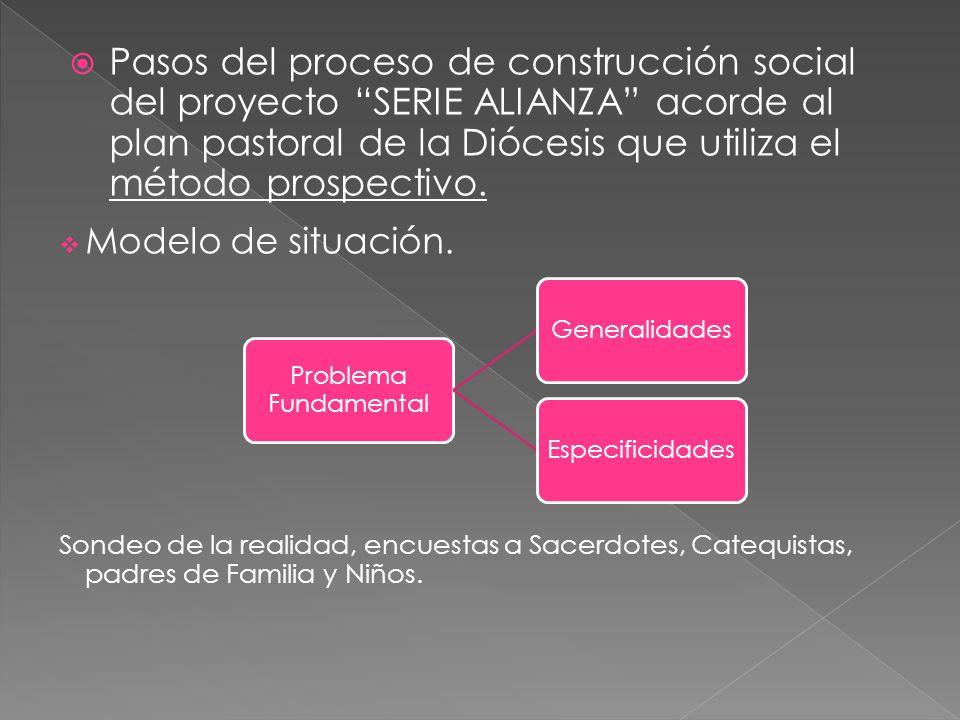 Pasos del proceso de construcción social del proyecto SERIE ALIANZA acorde al plan pastoral de la Diócesis que utiliza el método prospectivo.