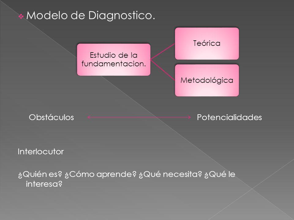 Modelo de Diagnostico. Obstáculos Potencialidades Interlocutor