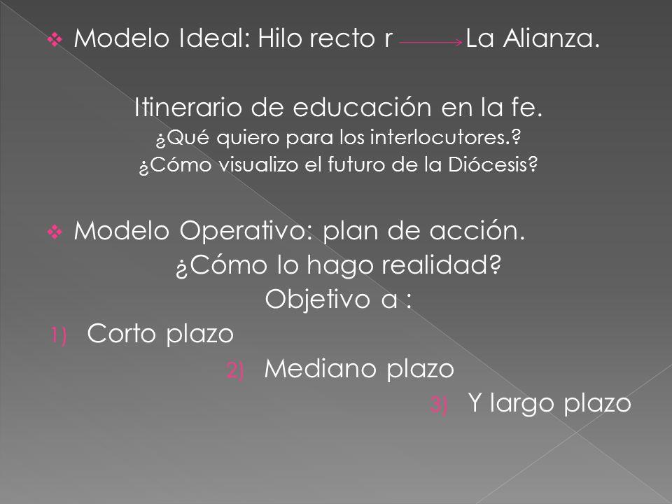 Modelo Ideal: Hilo recto r La Alianza.