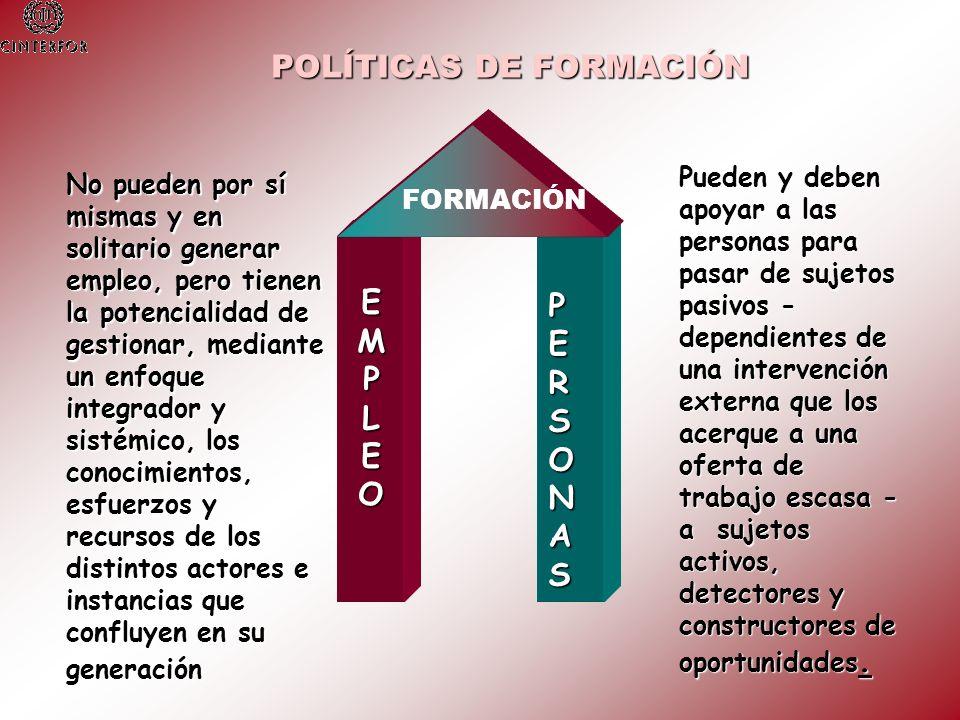 POLÍTICAS DE FORMACIÓN