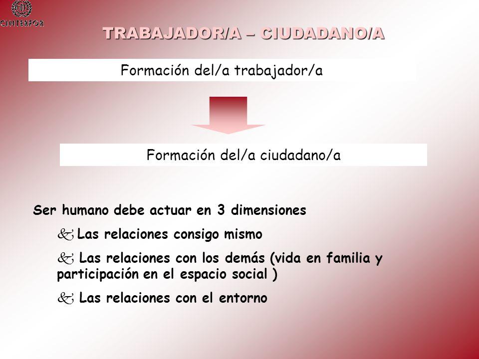 TRABAJADOR/A – CIUDADANO/A