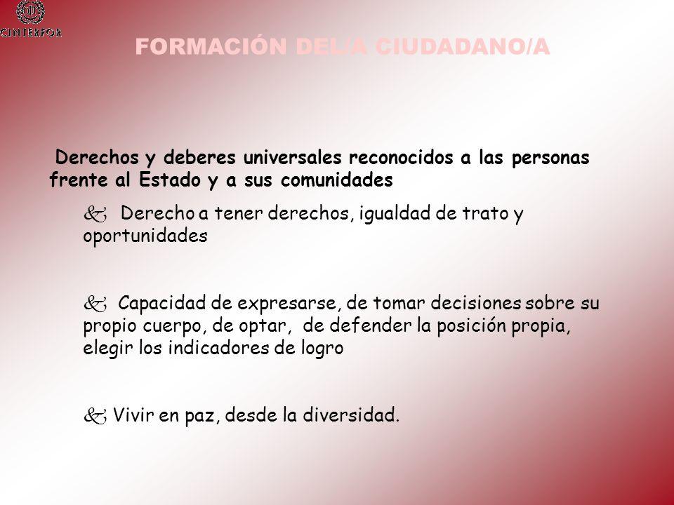 FORMACIÓN DEL/A CIUDADANO/A