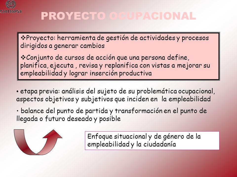 PROYECTO OCUPACIONAL Proyecto: herramienta de gestión de actividades y procesos dirigidos a generar cambios.