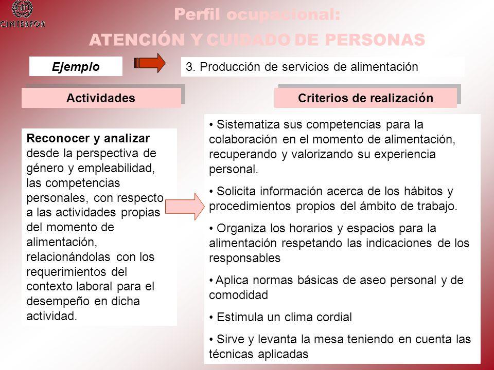 Criterios de realización