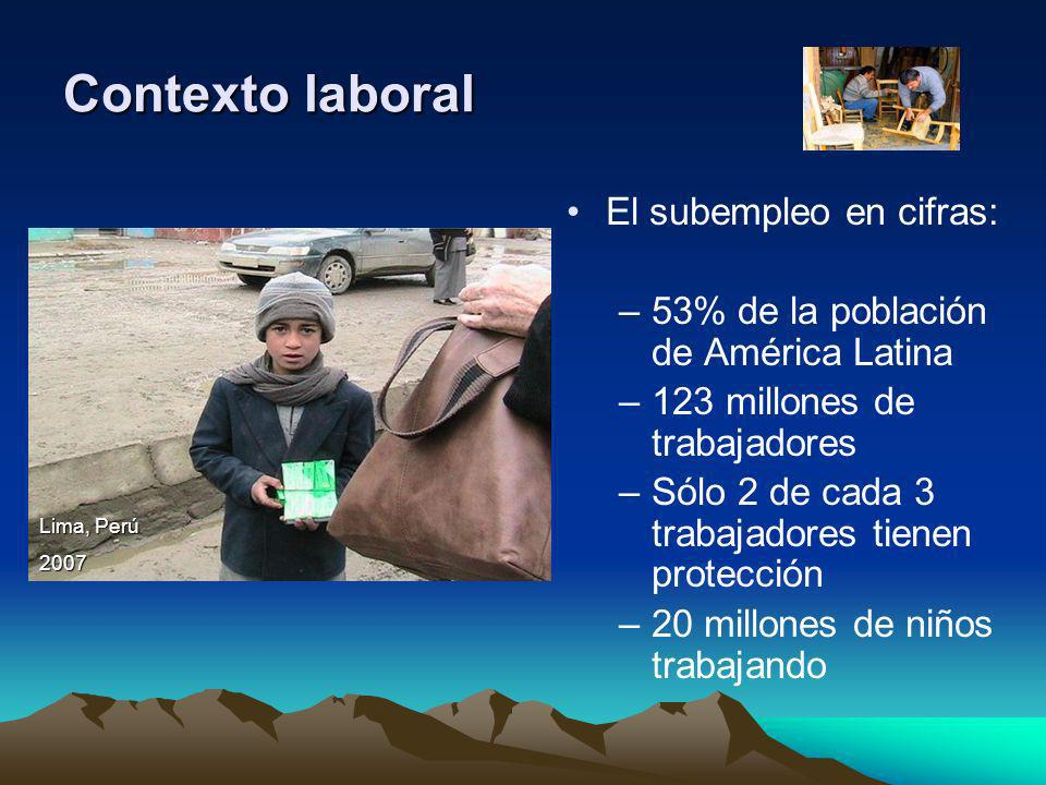 Contexto laboral El subempleo en cifras: