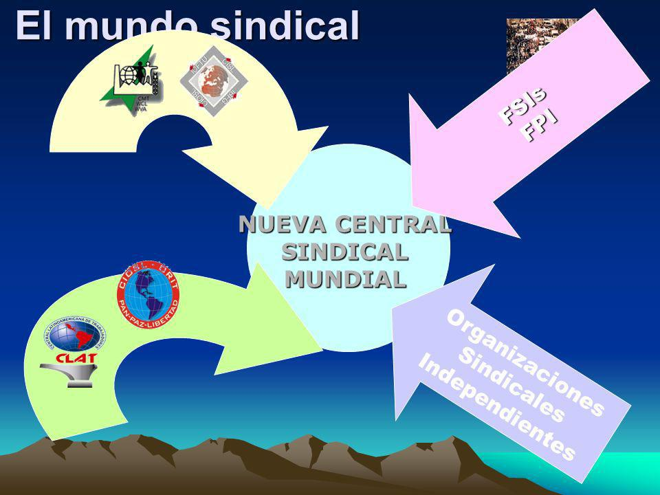 NUEVA CENTRAL SINDICAL MUNDIAL