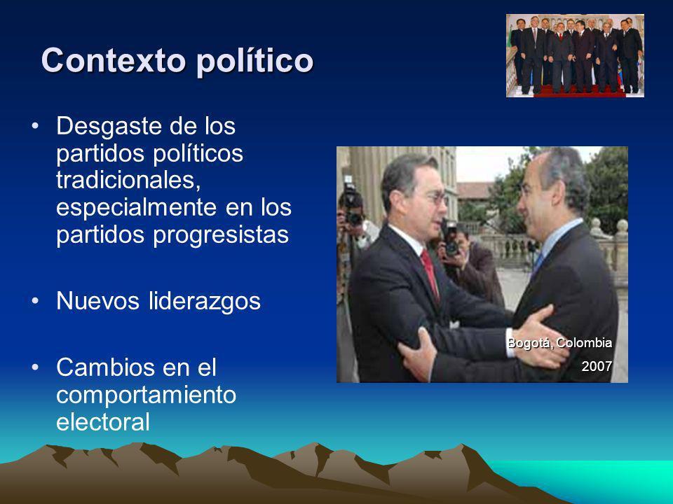 Contexto político Desgaste de los partidos políticos tradicionales, especialmente en los partidos progresistas.