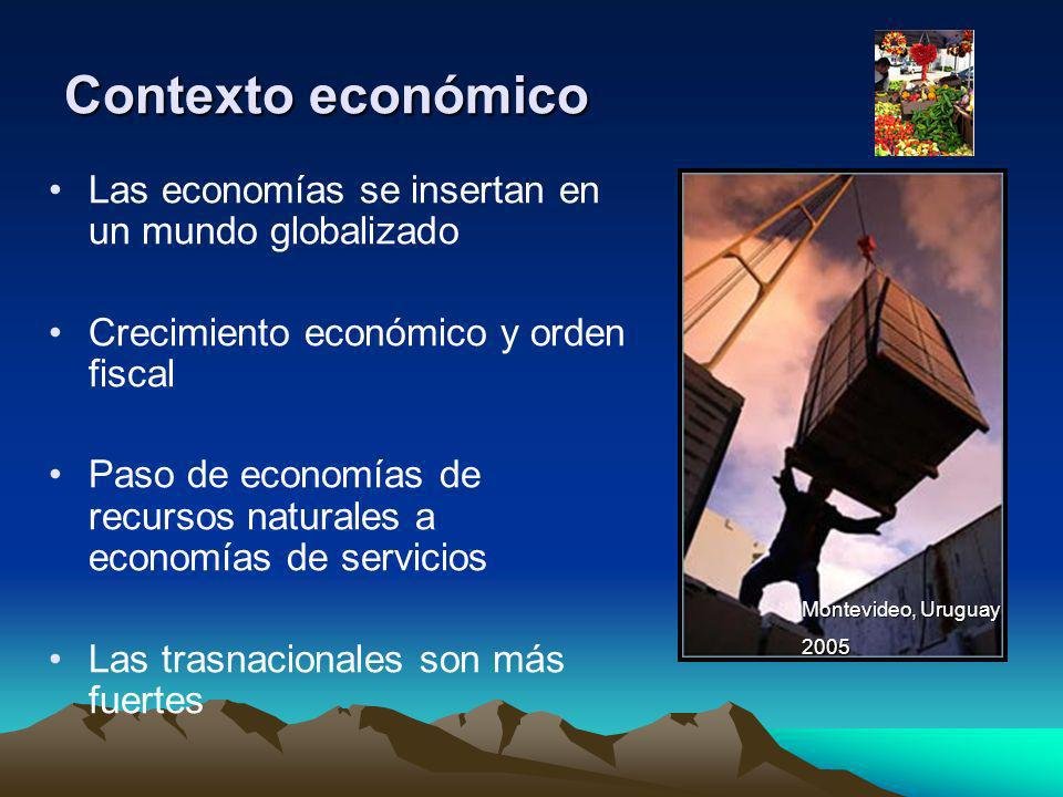 Contexto económico Las economías se insertan en un mundo globalizado