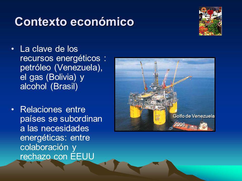Contexto económico La clave de los recursos energéticos : petróleo (Venezuela), el gas (Bolivia) y alcohol (Brasil)
