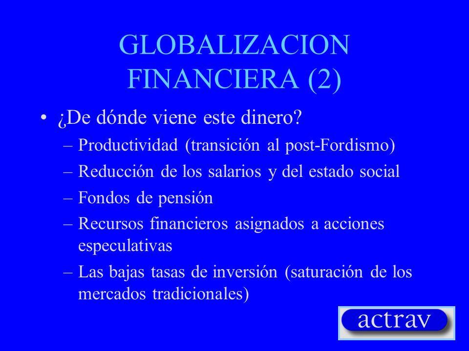 GLOBALIZACION FINANCIERA (2)