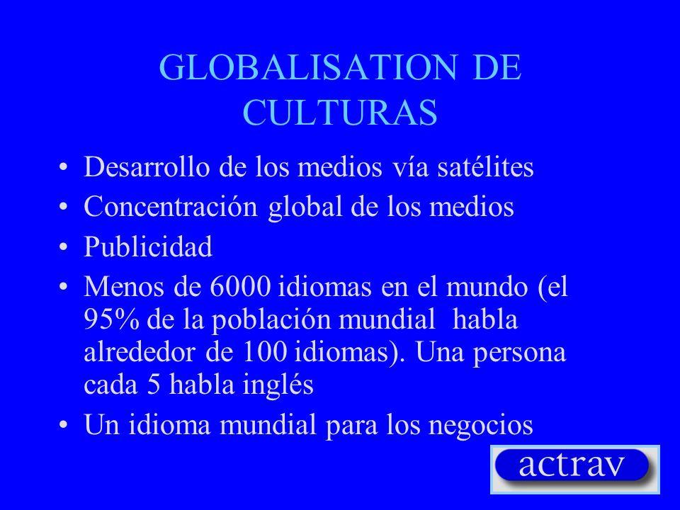 GLOBALISATION DE CULTURAS