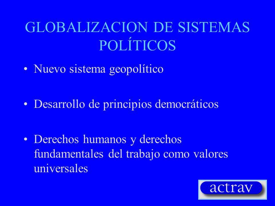 GLOBALIZACION DE SISTEMAS POLÍTICOS