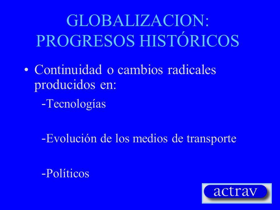 GLOBALIZACION: PROGRESOS HISTÓRICOS