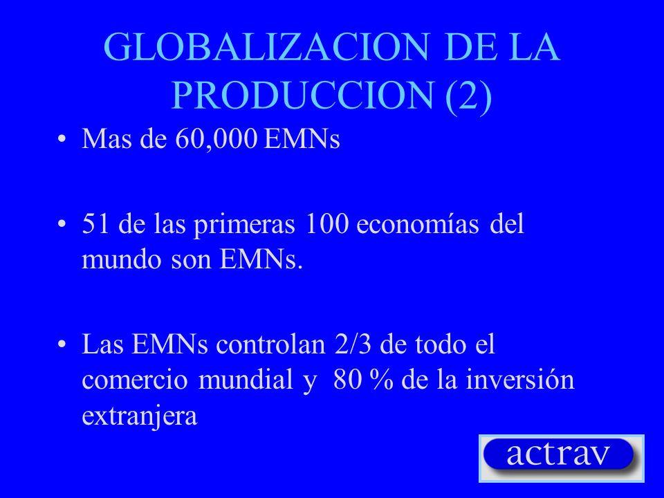 GLOBALIZACION DE LA PRODUCCION (2)