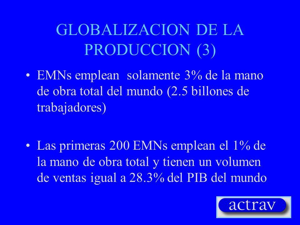 GLOBALIZACION DE LA PRODUCCION (3)