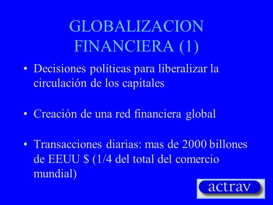 GLOBALIZACION FINANCIERA (1)