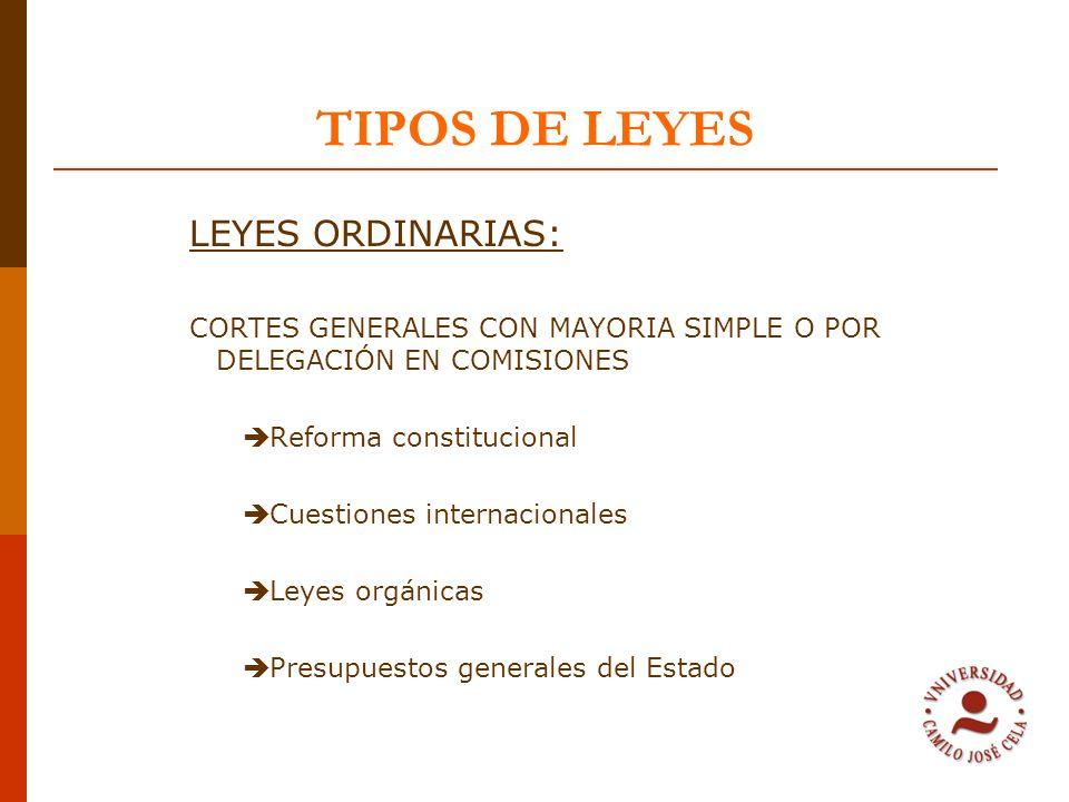 TIPOS DE LEYES LEYES ORDINARIAS: