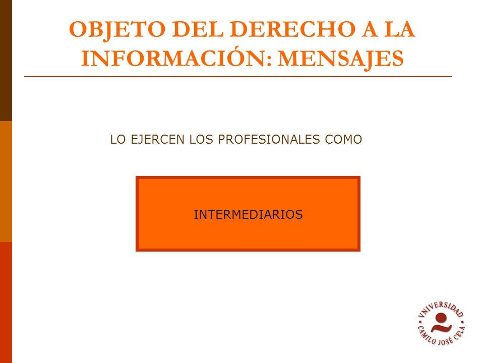 OBJETO DEL DERECHO A LA INFORMACIÓN: MENSAJES