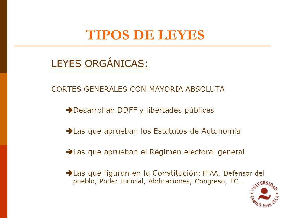 TIPOS DE LEYES LEYES ORGÁNICAS: CORTES GENERALES CON MAYORIA ABSOLUTA