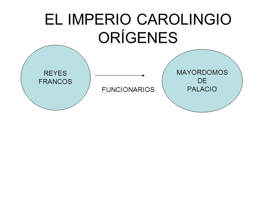 EL IMPERIO CAROLINGIO ORÍGENES