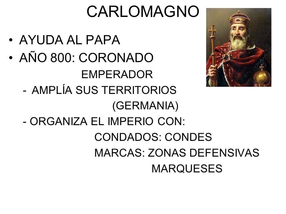 CARLOMAGNO AYUDA AL PAPA AÑO 800: CORONADO EMPERADOR