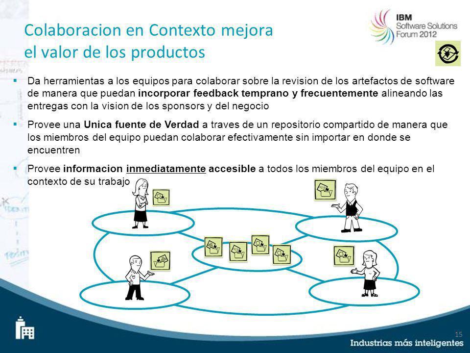 Colaboracion en Contexto mejora el valor de los productos