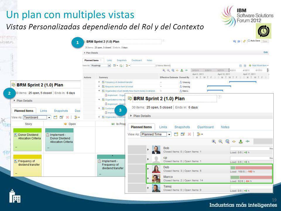 Un plan con multiples vistas Vistas Personalizadas dependiendo del Rol y del Contexto