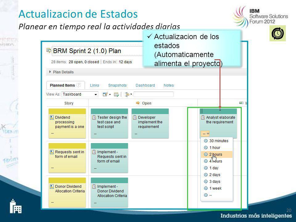 Actualizacion de Estados Planear en tiempo real la actividades diarias