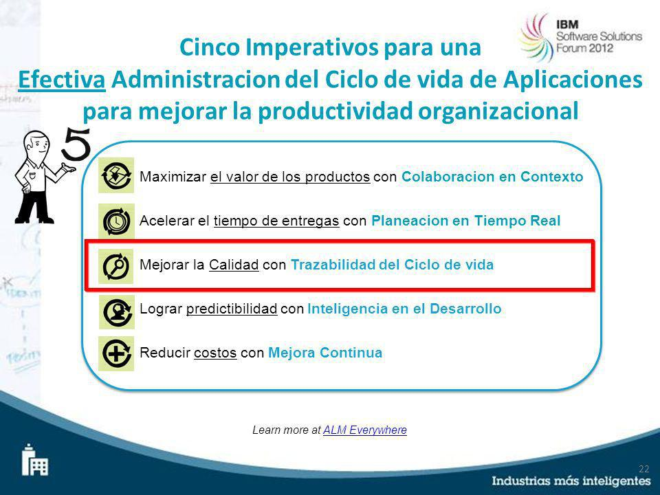 Cinco Imperativos para una Efectiva Administracion del Ciclo de vida de Aplicaciones para mejorar la productividad organizacional