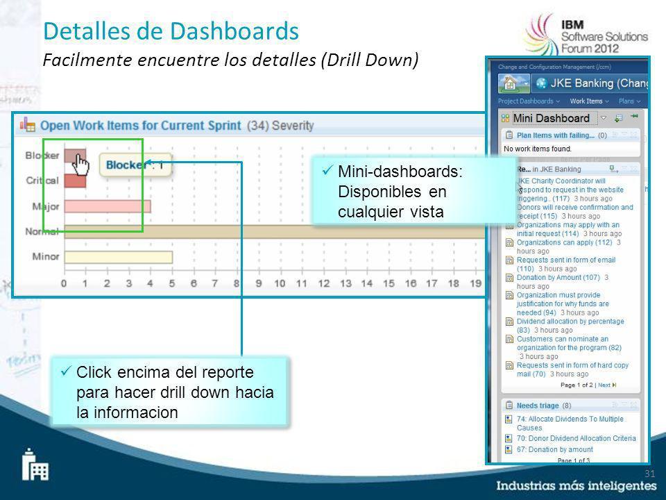 Detalles de Dashboards Facilmente encuentre los detalles (Drill Down)