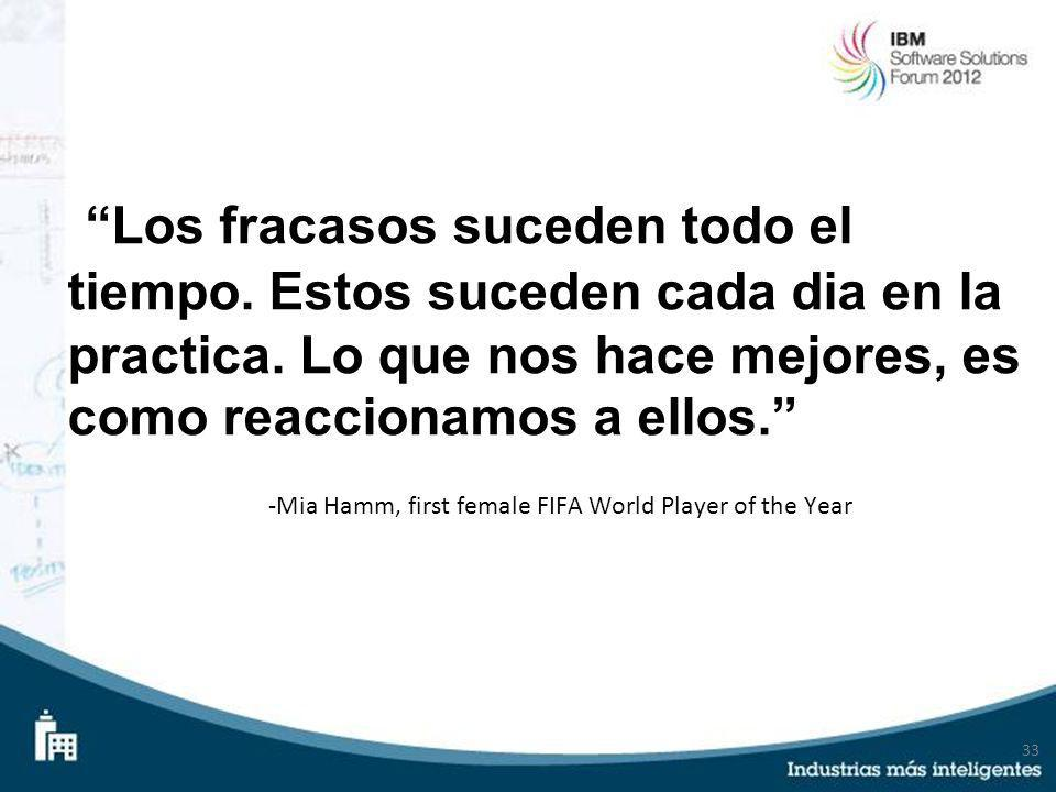 -Mia Hamm, first female FIFA World Player of the Year
