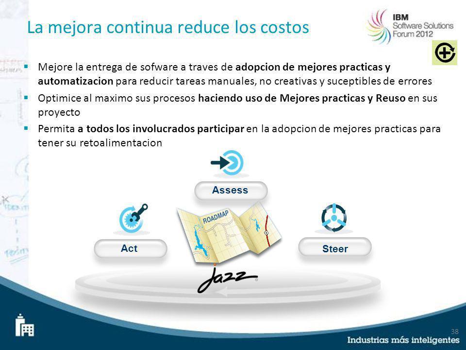 La mejora continua reduce los costos